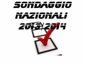 CAMPIONATO NAZIONALE 2014 - SONDAGGIO DATA EVENTO